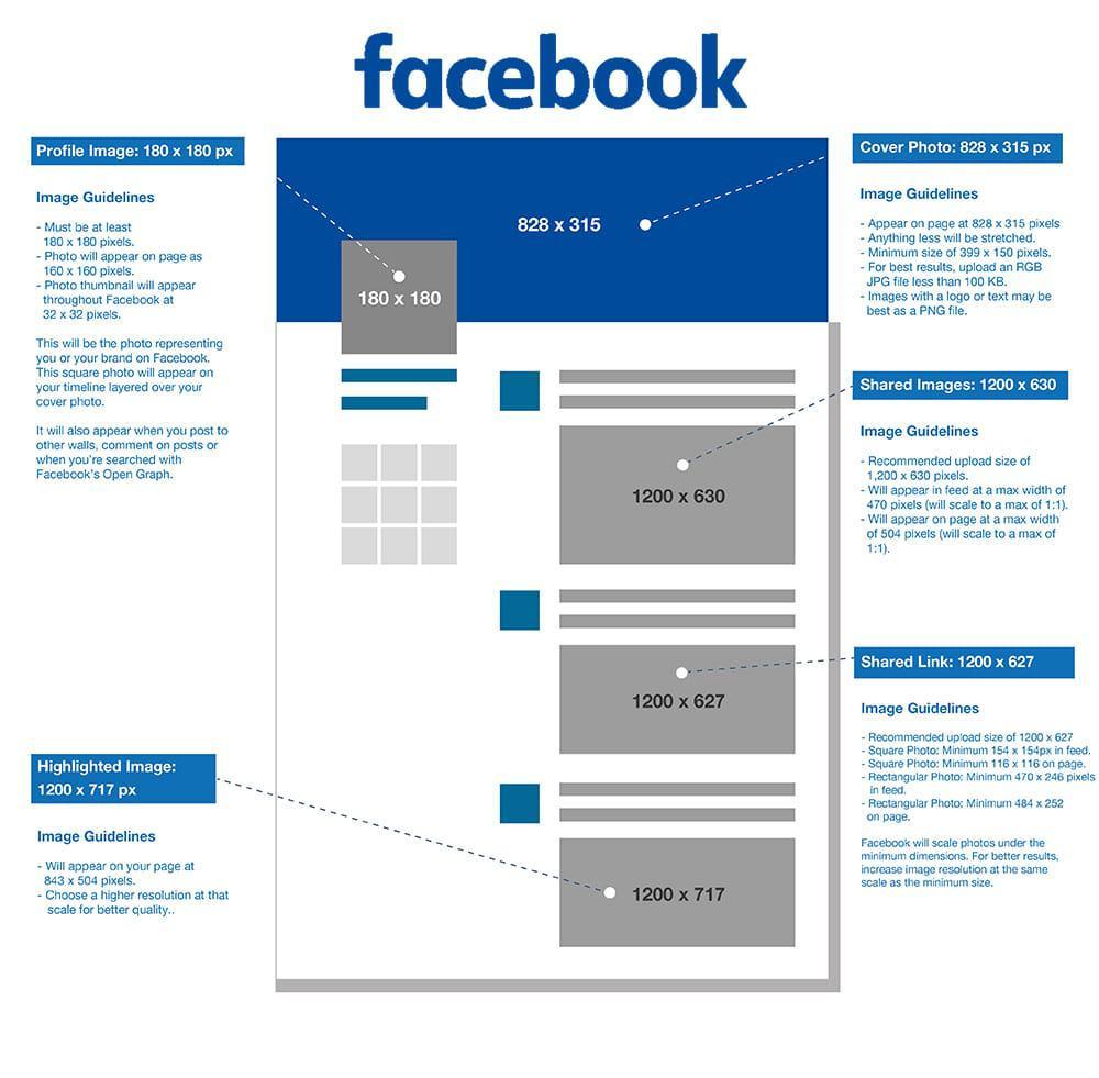 Imagens para Facebook