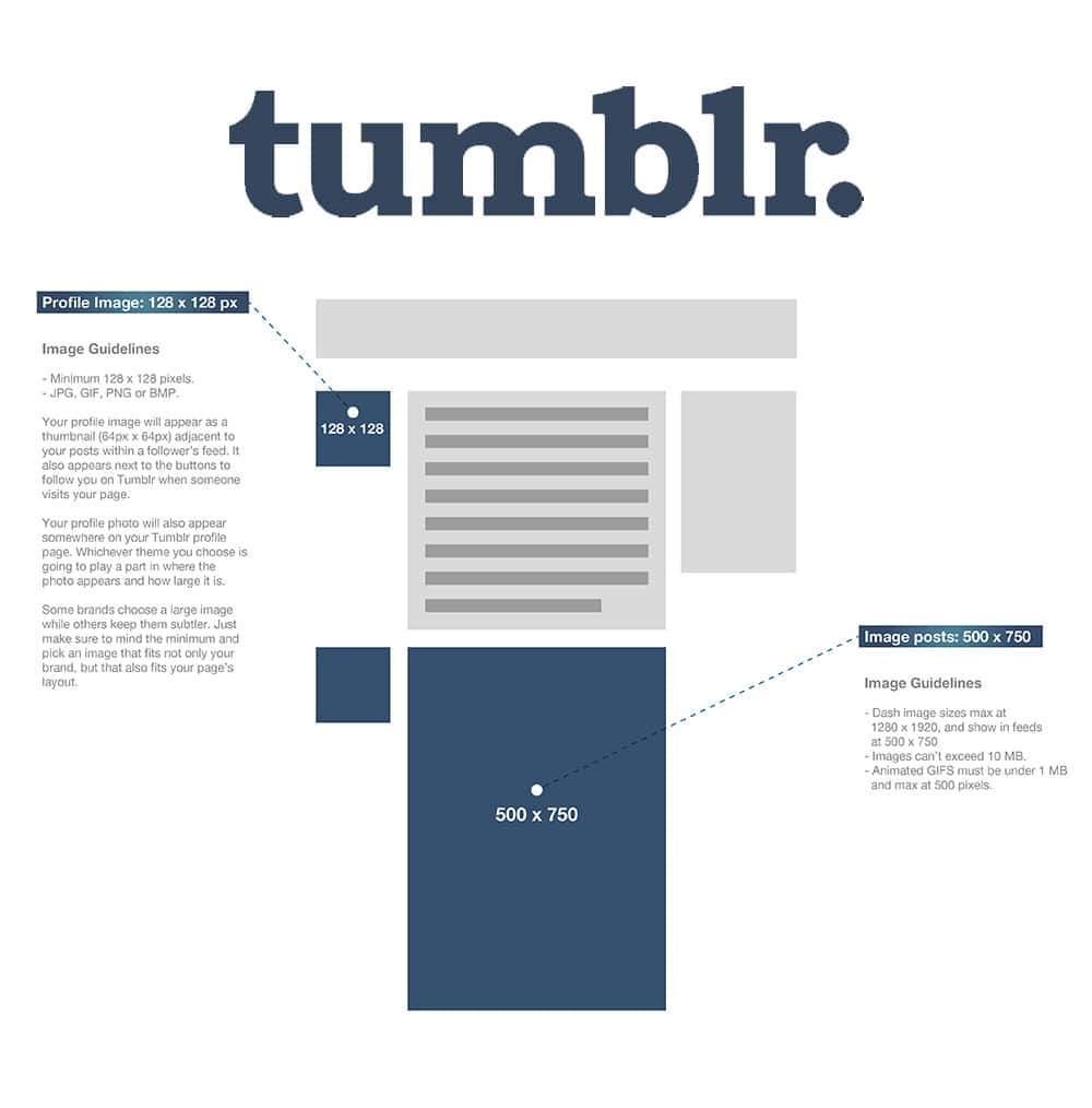 Tumblr Imagens