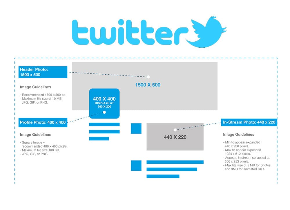 Twitter Imagens